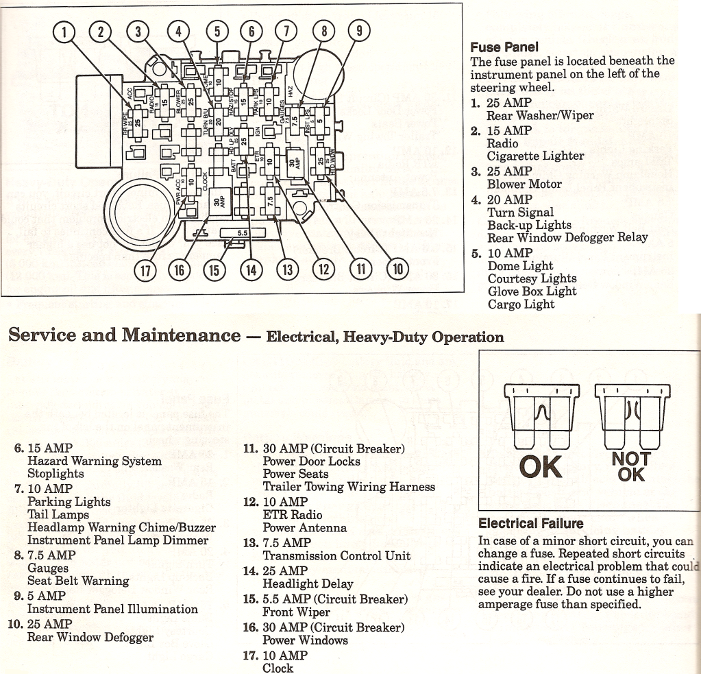 89 Jeep Cherokee Headlight Wiring Diagram Trusted 1984 87 Comanche Fuse Box Central Panel