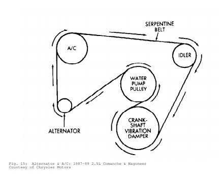 Serpentine Belt Diagram Mj Tech Modification And Repairs