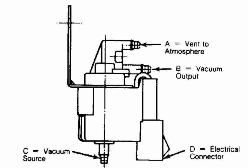 23720100dd36c57c893b3bb633aceb67 egr solenoid renix mj tech modification and repairs comanche