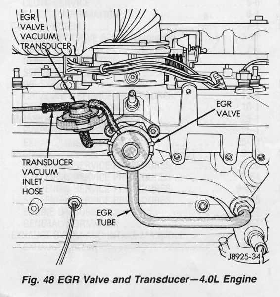 jeep renix vacuum diagram  jeep  auto wiring diagram