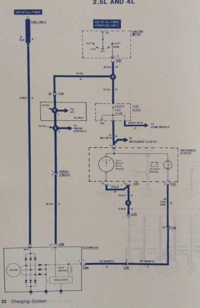 87 comanche wiring diagram nice place to get wiring diagram u2022 rh vivelavidablog com