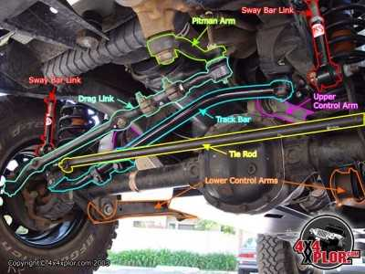 Front End Suspension Problem Mj Tech Modification And Repairs