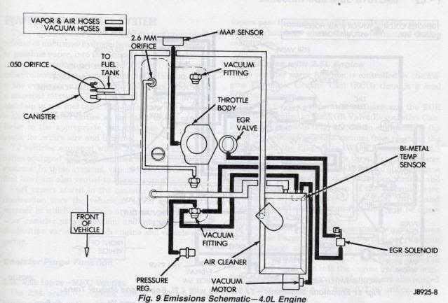 Where Can I Find A Vacuum Line Diagram Mj Tech Modification And. For A 25. Jeep. Jeep 2 4 Vacuum Lines Diagram At Eloancard.info