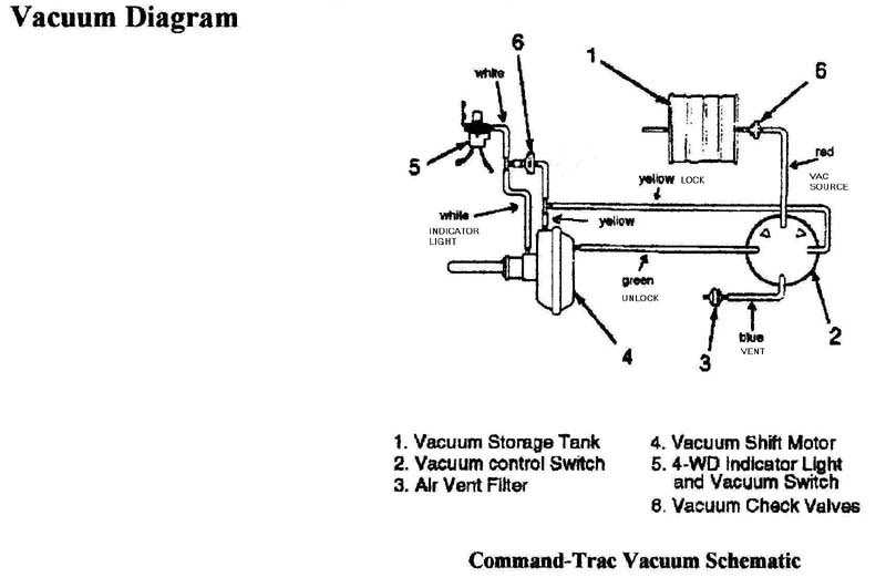 Cad Vacuum Diagram Needed Mj Tech Modification And Repairs