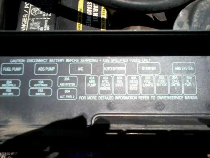 1992 Jeep Comanche 4.0 No Start/no Spark - MJ Tech ...  Comanche Fuse Box on