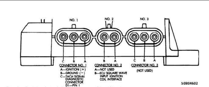 1988 jeep comanche wiring diagram   33 wiring diagram