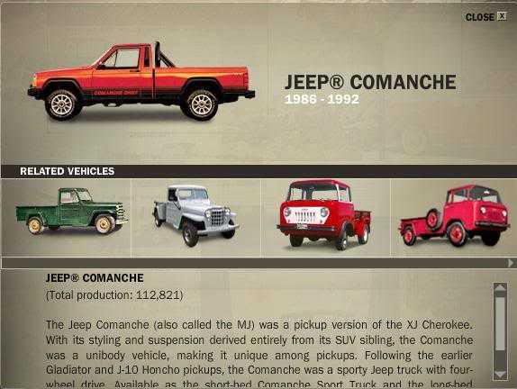 Jeep comanche production numbers