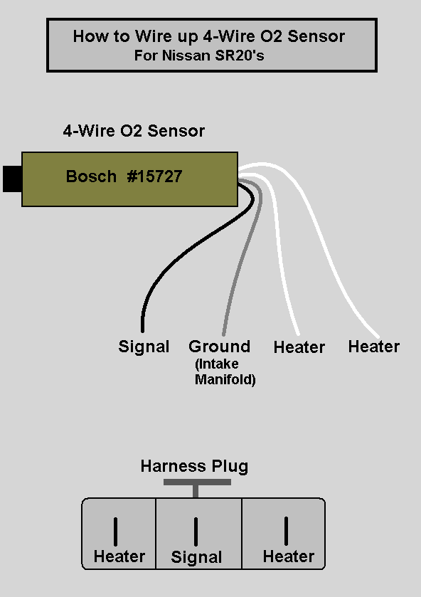 O2 sensor problem - MJ Tech: Modification and Repairs - Comanche Club Forums | Volvo O2 Sensor Wiring Diagram |  | Comanche Club Forums